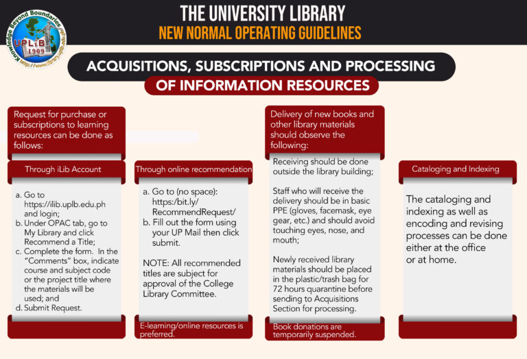 Acquisitions and Subscriptions to Information Resources