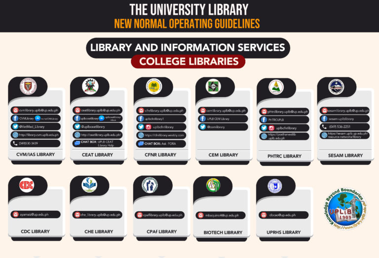 College Libraries contact info big