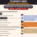 borrowing of reading materials big
