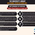 returning of books big
