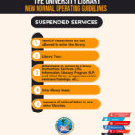 suspended services big